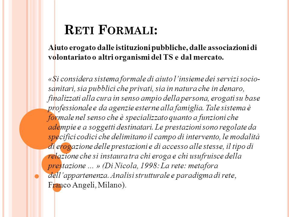 R ETI F ORMALI : Aiuto erogato dalle istituzioni pubbliche, dalle associazioni di volontariato o altri organismi del TS e dal mercato.