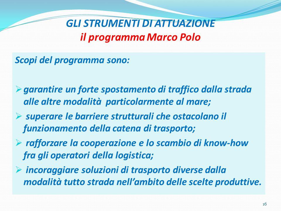 GLI STRUMENTI DI ATTUAZIONE il programma Marco Polo Scopi del programma sono:  garantire un forte spostamento di traffico dalla strada alle altre mod