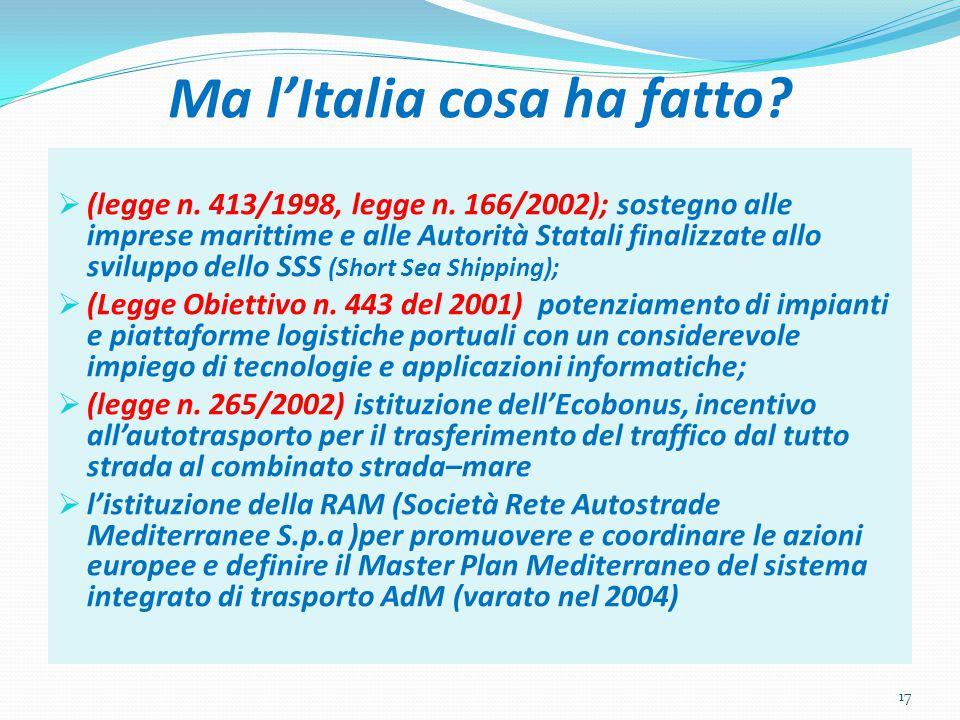 Ma l'Italia cosa ha fatto?  (legge n. 413/1998, legge n. 166/2002); sostegno alle imprese marittime e alle Autorità Statali finalizzate allo sviluppo