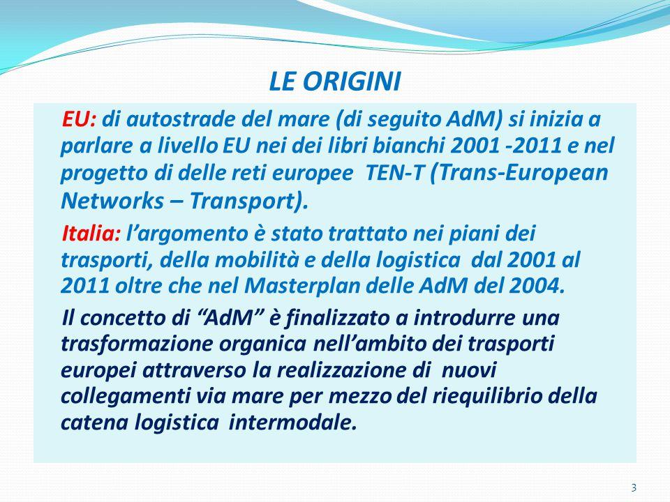 LE ORIGINI EU: di autostrade del mare (di seguito AdM) si inizia a parlare a livello EU nei dei libri bianchi 2001 -2011 e nel progetto di delle reti