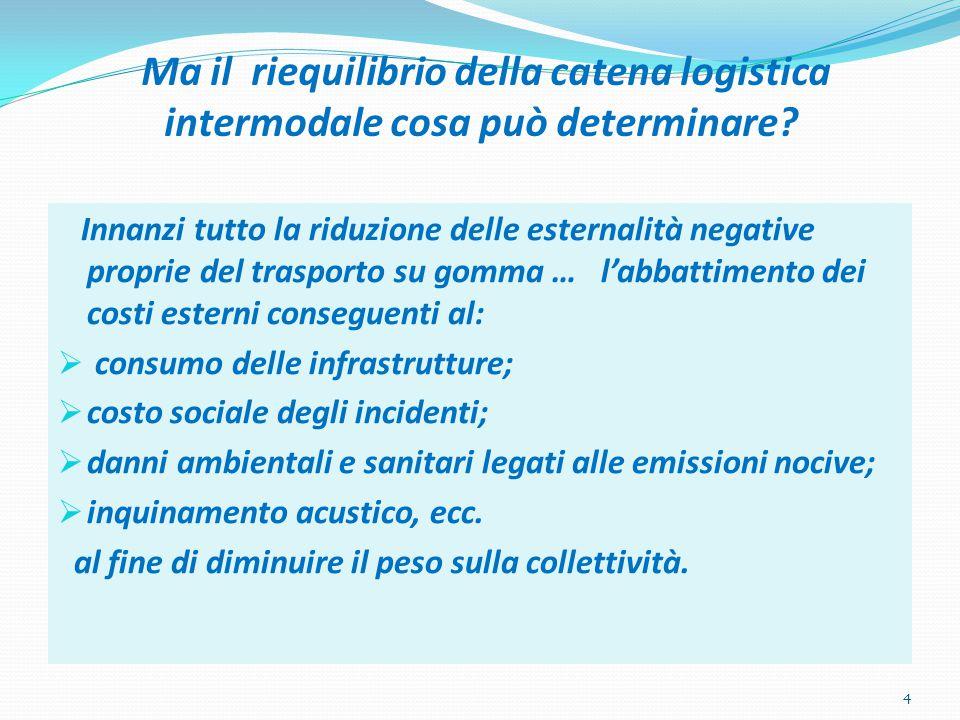 Ma il riequilibrio della catena logistica intermodale cosa può determinare? Innanzi tutto la riduzione delle esternalità negative proprie del trasport