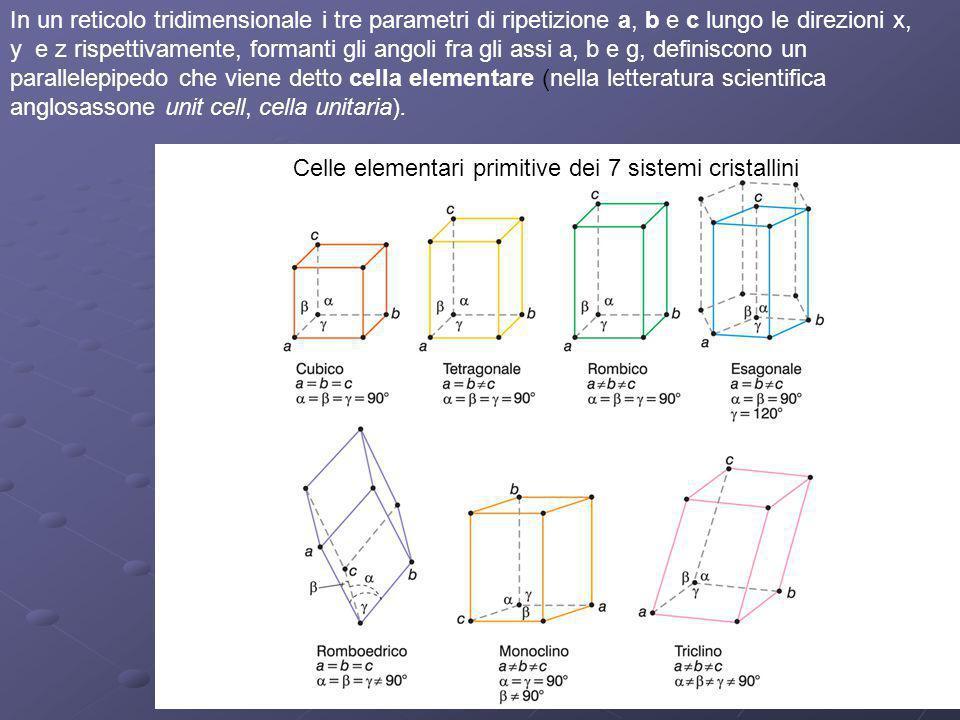 Celle elementari primitive dei 7 sistemi cristallini In un reticolo tridimensionale i tre parametri di ripetizione a, b e c lungo le direzioni x, y e