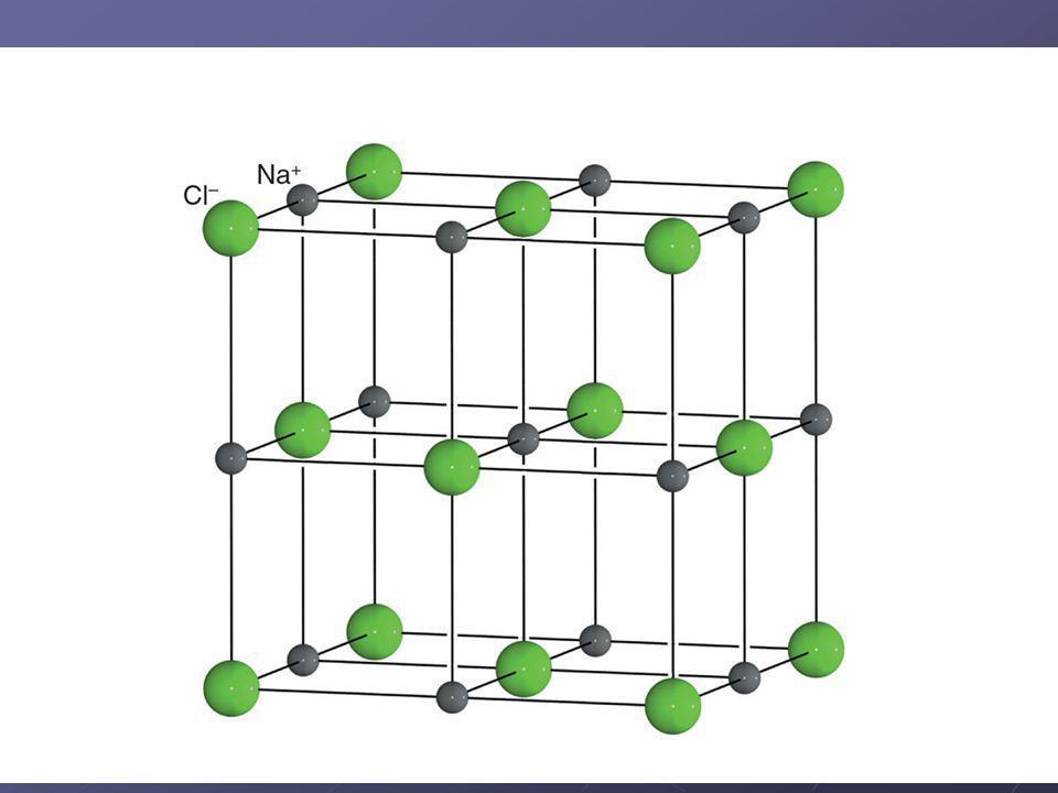 Cristalli ionici con rapporto r C /r A tra 0,3 e 0.414