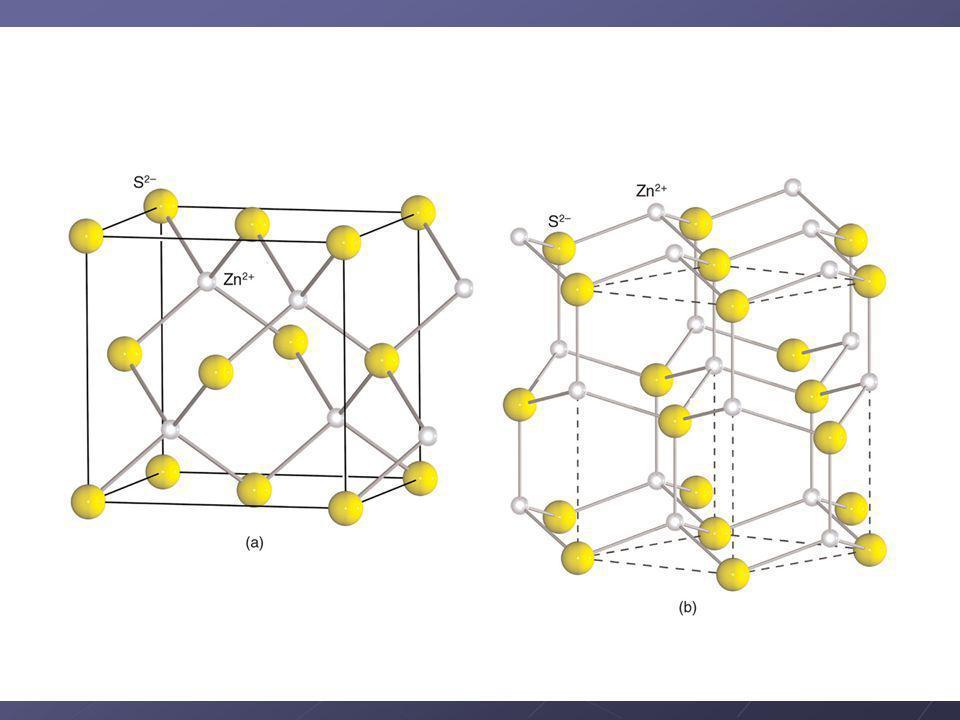 Cristalli ionici con rapporto r C /r A tra 0.414 e 0.225