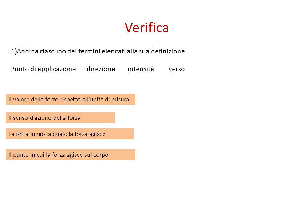 Verifica 1)Abbina ciascuno dei termini elencati alla sua definizione Punto di applicazione direzione intensità verso Il punto in cui la forza agisce s