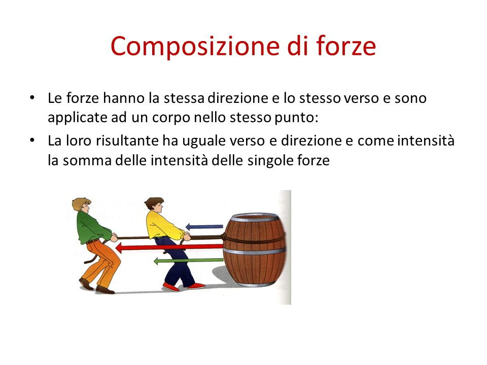 Composizione di forze Le forze hanno la stessa direzione ma verso opposto e sono applicate ad un corpo nello stesso punto: La loro risultante ha uguale direzione,intensità pari alla differenza delle singole intensità e verso concorde con quello della forza maggiore