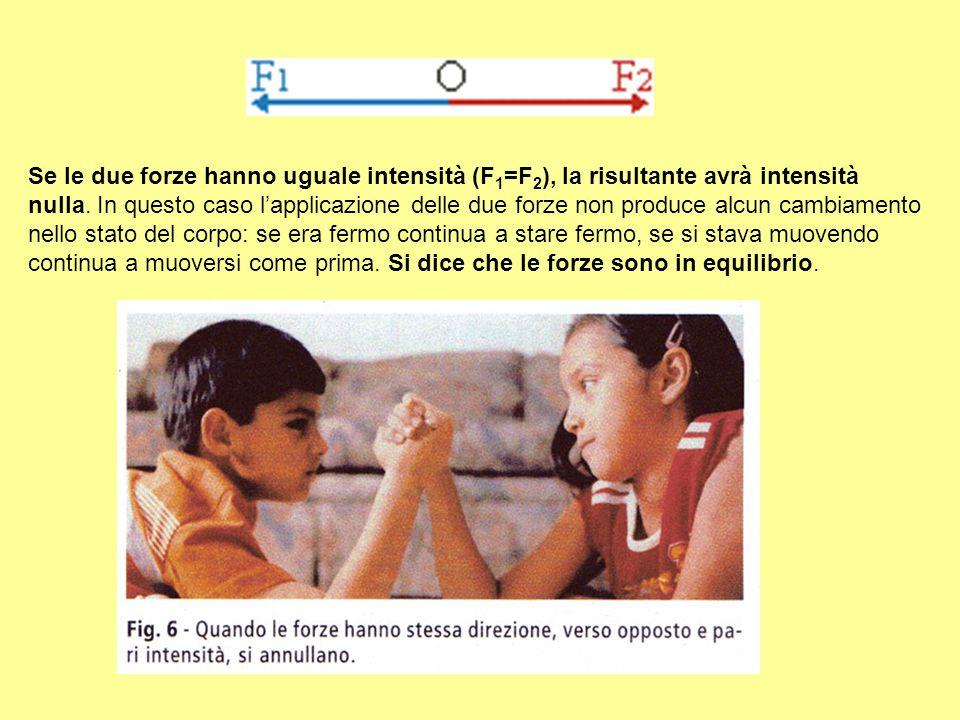 Applicando a un corpo nello stesso punto due forze F 1 e F 2 che hanno la stessa direzione ma verso opposto, la risultante è una forza che ha la stess