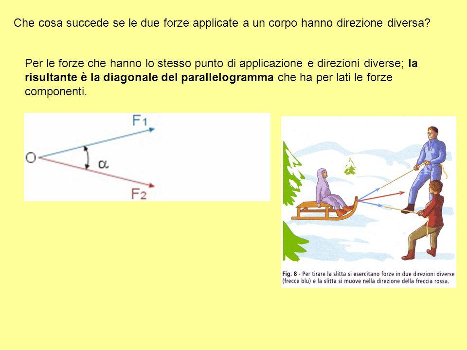 Se le due forze hanno uguale intensità (F 1 =F 2 ), la risultante avrà intensità nulla. In questo caso l'applicazione delle due forze non produce alcu