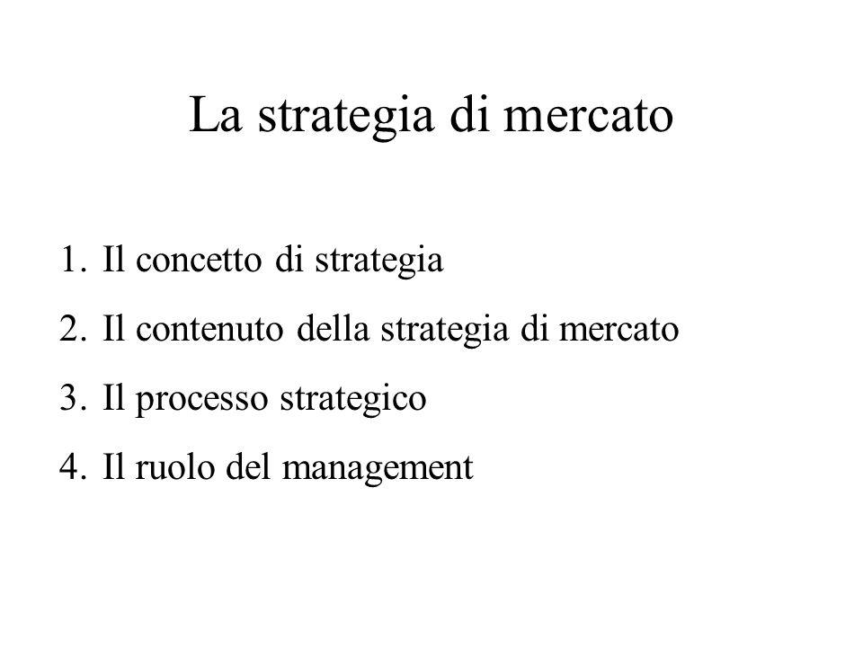 La strategia di mercato 1.Il concetto di strategia 2.Il contenuto della strategia di mercato 3.Il processo strategico 4.Il ruolo del management