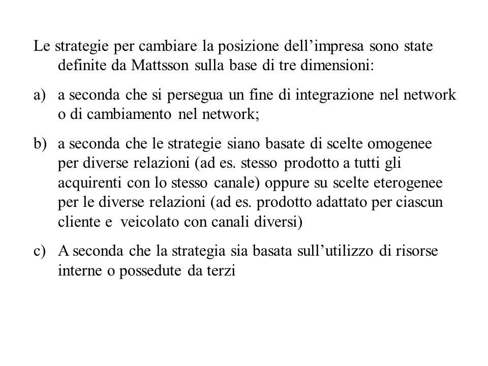 Le strategie per cambiare la posizione dell'impresa sono state definite da Mattsson sulla base di tre dimensioni: a)a seconda che si persegua un fine di integrazione nel network o di cambiamento nel network; b)a seconda che le strategie siano basate di scelte omogenee per diverse relazioni (ad es.