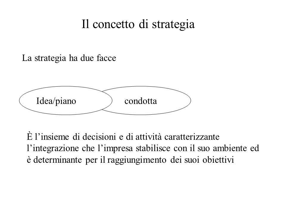 Il concetto di strategia La strategia ha due facce Idea/pianocondotta È l'insieme di decisioni e di attività caratterizzante l'integrazione che l'impresa stabilisce con il suo ambiente ed è determinante per il raggiungimento dei suoi obiettivi