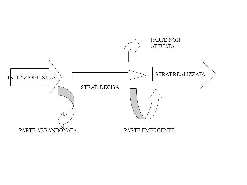 Le modalità con cui l'impresa può influire sulla propria macroposizione sono: 1.L'impresa può adottare strategie incentrate sulla gestione delle relazioni che essa intrattiene direttamente; 2.Può cercare di modificare le relazioni tra altri attori del network; Tutto ciò può essere fatto interrompendo vecchie relazioni, stabilendone di nuove, cambiando il carattere di alcune esistenti.