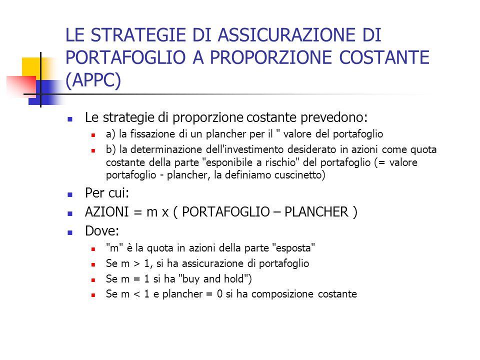 LE STRATEGIE DI ASSICURAZIONE DI PORTAFOGLIO A PROPORZIONE COSTANTE (APPC) Le strategie di proporzione costante prevedono: a) la fissazione di un plan