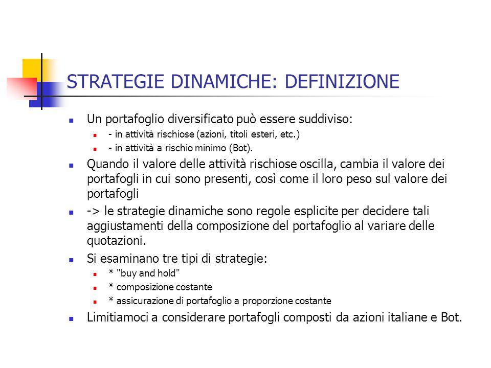 STRATEGIE DINAMICHE: DEFINIZIONE Un portafoglio diversificato può essere suddiviso: - in attività rischiose (azioni, titoli esteri, etc.) - in attività a rischio minimo (Bot).