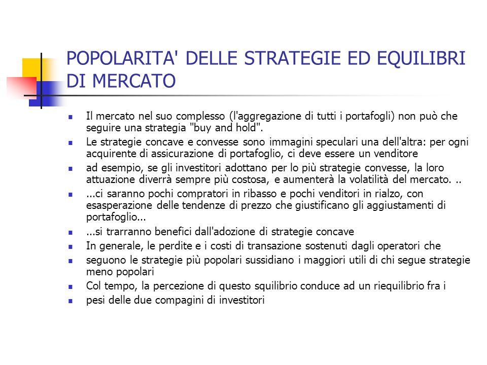 POPOLARITA' DELLE STRATEGIE ED EQUILIBRI DI MERCATO Il mercato nel suo complesso (l'aggregazione di tutti i portafogli) non può che seguire una strate
