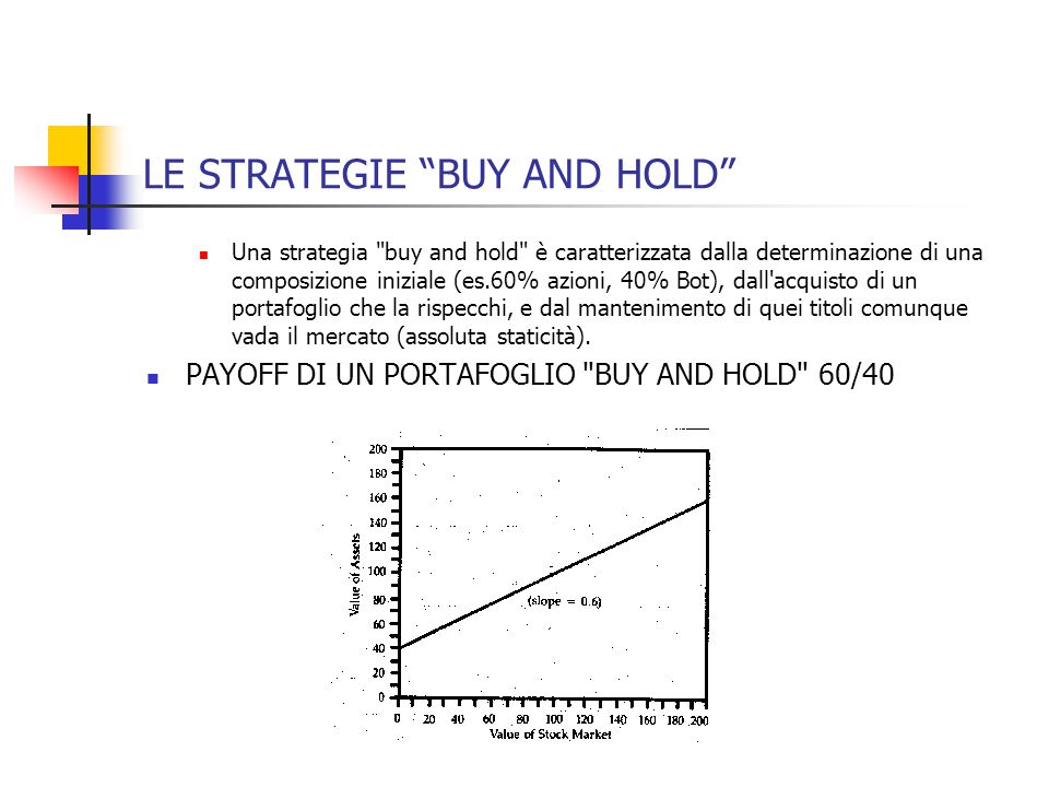 """LE STRATEGIE """"BUY AND HOLD"""" Una strategia"""