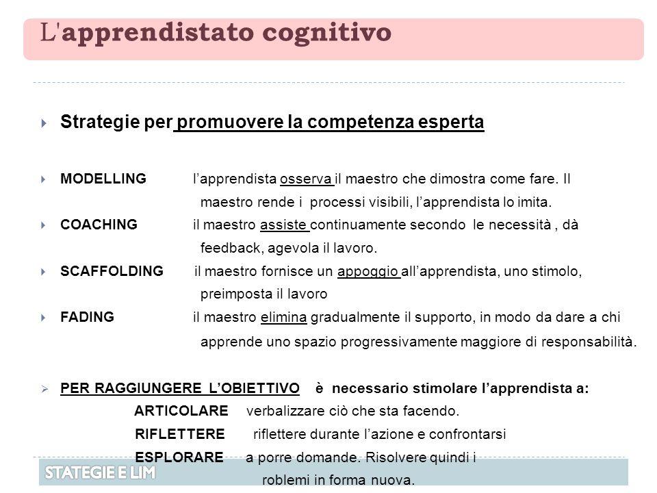 L' apprendistato cognitivo  Strategie per promuovere la competenza esperta  MODELLING l'apprendista osserva il maestro che dimostra come fare. Il ma