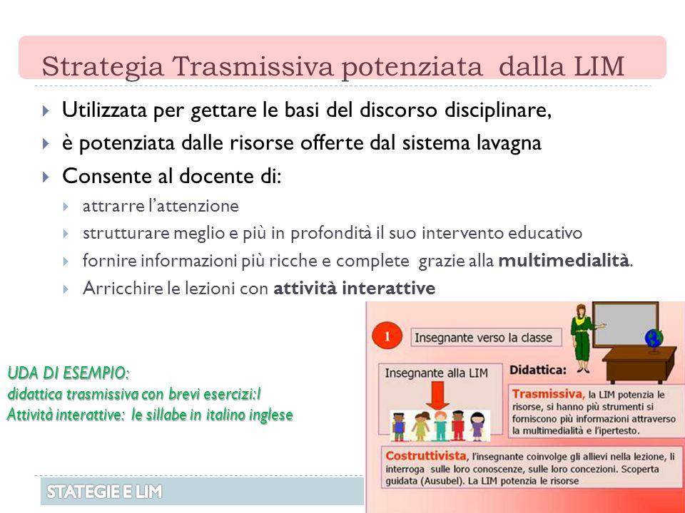 Strategia Trasmissiva potenziata dalla LIM  Utilizzata per gettare le basi del discorso disciplinare,  è potenziata dalle risorse offerte dal sistem