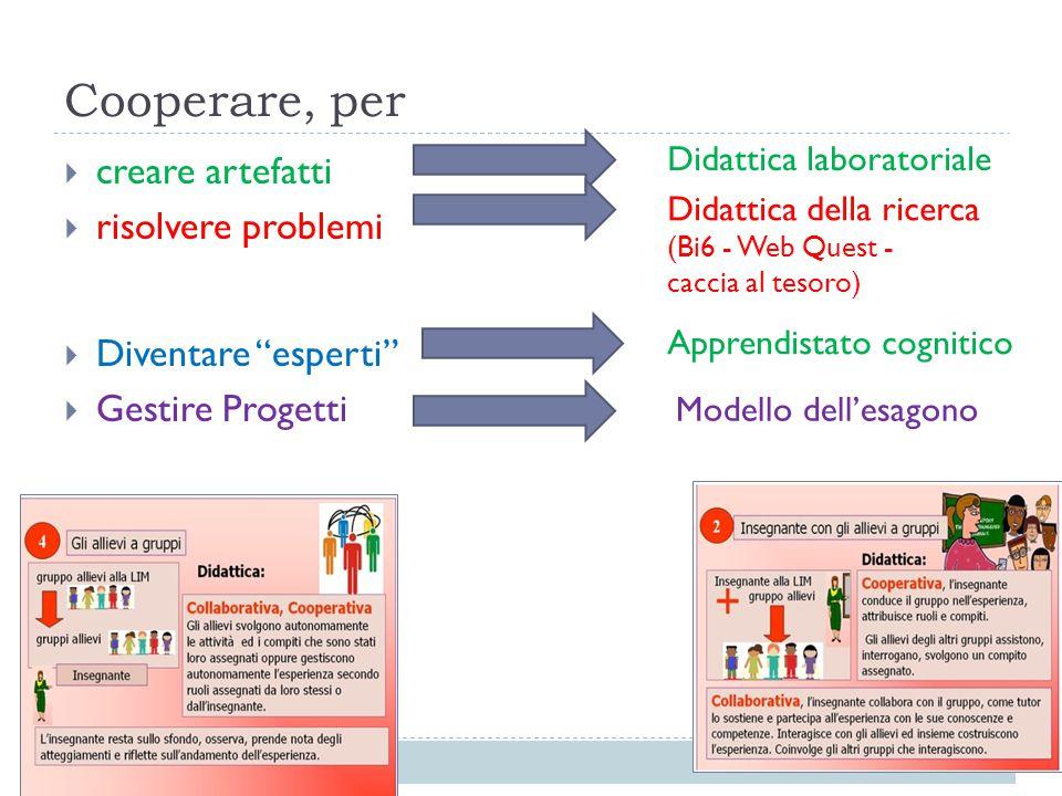 """Cooperare, per  creare artefatti  risolvere problemi  Diventare """"esperti""""  Gestire Progetti Didattica laboratoriale Didattica della ricerca (Bi6 -"""