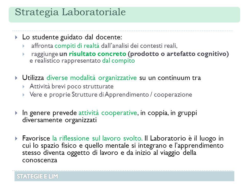 Strategia Laboratoriale  Lo studente guidato dal docente:  affronta compiti di realtà dall'analisi dei contesti reali,  raggiunge un risultato conc