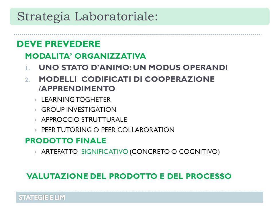 Strategia Laboratoriale: DEVE PREVEDERE MODALITA' ORGANIZZATIVA 1. UNO STATO D'ANIMO: UN MODUS OPERANDI 2. MODELLI CODIFICATI DI COOPERAZIONE /APPREND