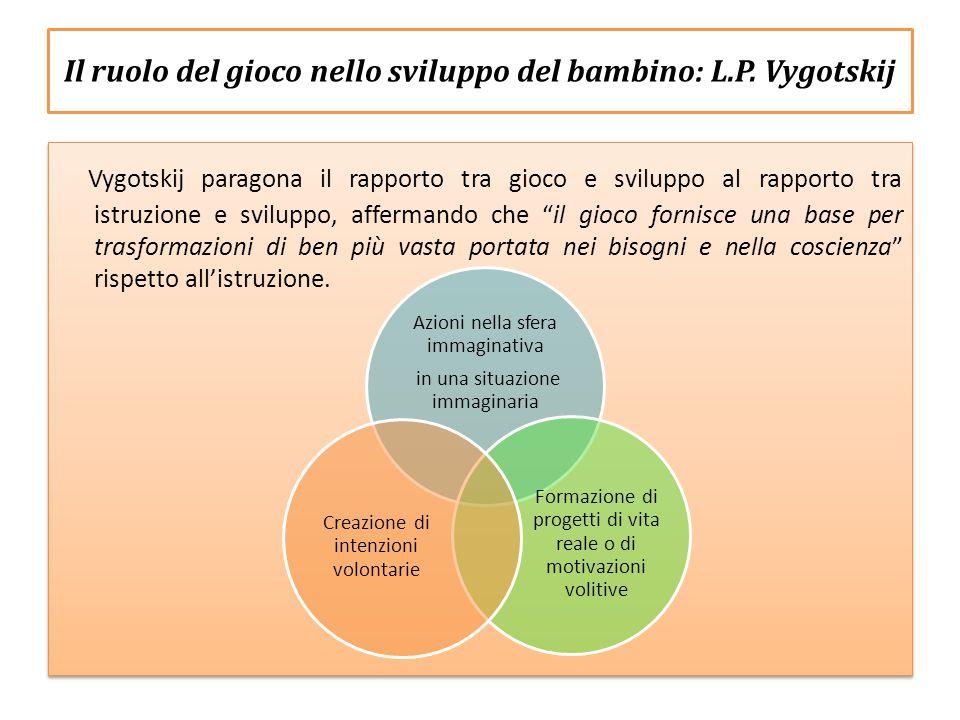 Il ruolo del gioco nello sviluppo del bambino : L.P. Vygotskij Vygotskij paragona il rapporto tra gioco e sviluppo al rapporto tra istruzione e svilup