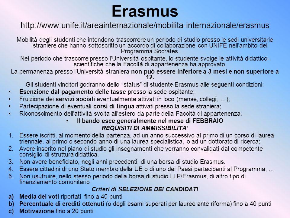 Erasmus http://www.unife.it/areainternazionale/mobilita-internazionale/erasmus Mobilità degli studenti che intendono trascorrere un periodo di studio