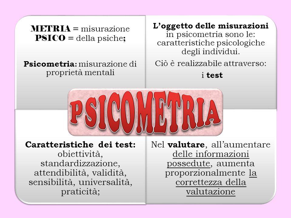 METRIA = misurazione PSICO = della psiche ; Psicometria : misurazione di proprietà mentali L'oggetto delle misurazioni in psicometria sono le: caratteristiche psicologiche degli individui.