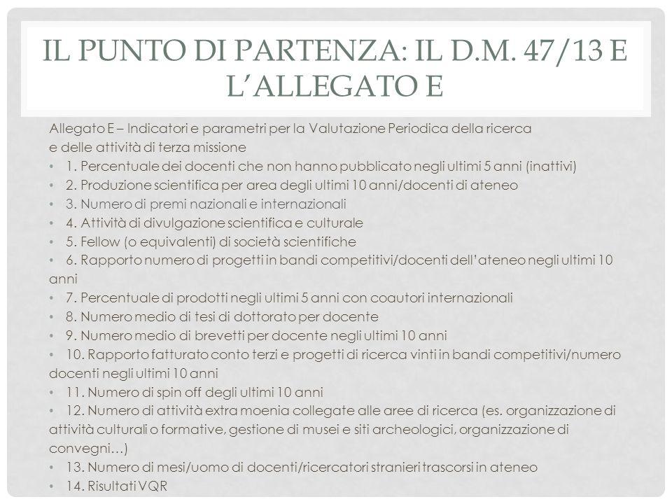 IL PUNTO DI PARTENZA: IL D.M. 47/13 E L'ALLEGATO E Allegato E – Indicatori e parametri per la Valutazione Periodica della ricerca e delle attività di