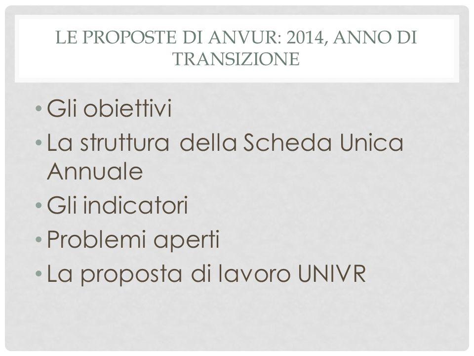 LE PROPOSTE DI ANVUR: 2014, ANNO DI TRANSIZIONE Gli obiettivi La struttura della Scheda Unica Annuale Gli indicatori Problemi aperti La proposta di la