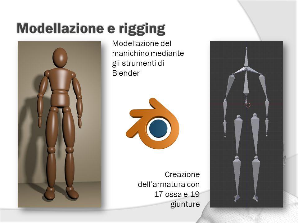 Modellazione e rigging Modellazione del manichino mediante gli strumenti di Blender Creazione dell'armatura con 17 ossa e 19 giunture