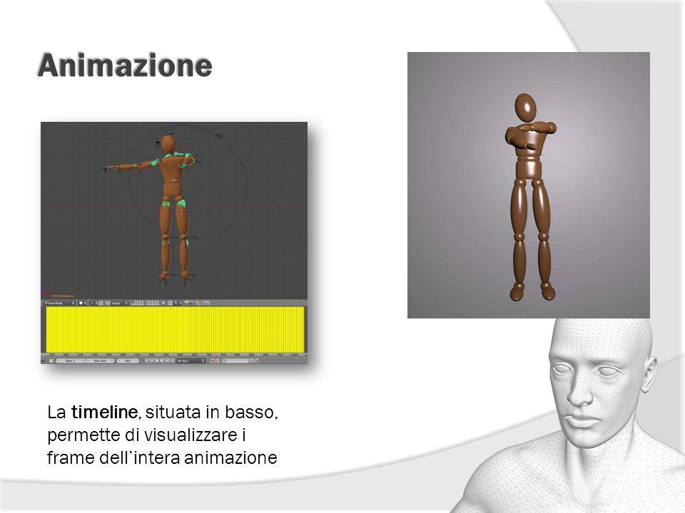 Animazione La timeline, situata in basso, permette di visualizzare i frame dell'intera animazione