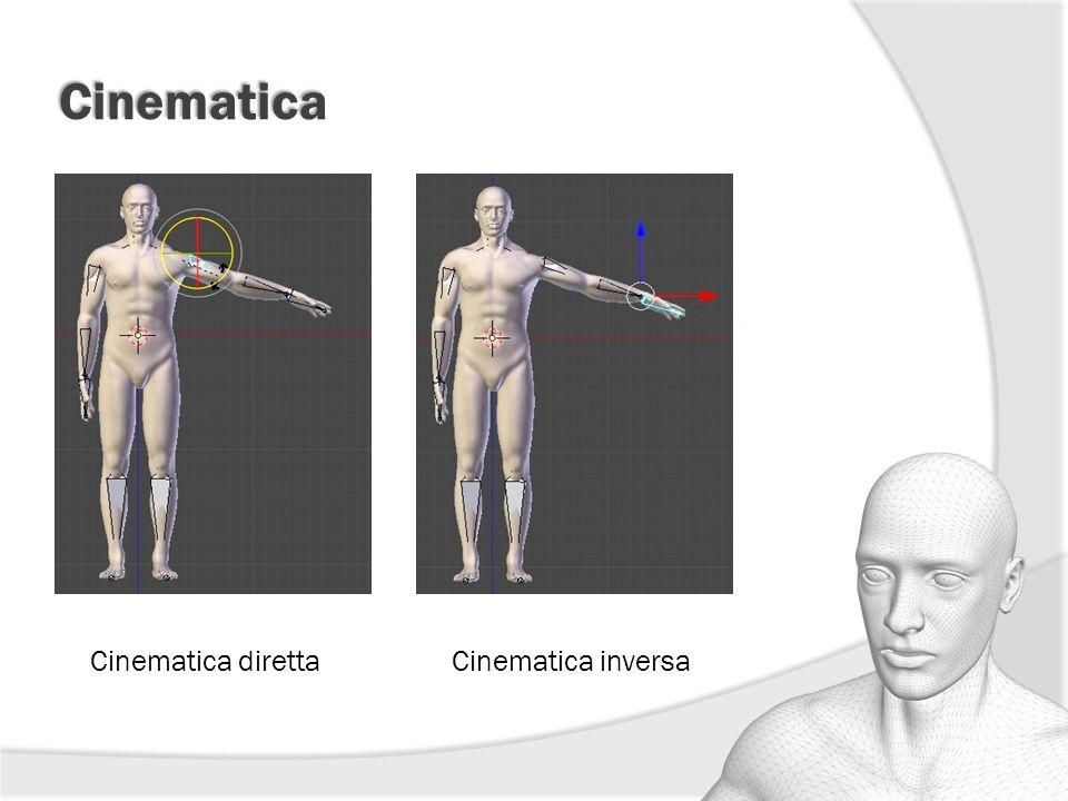 Cinematica Cinematica inversaCinematica diretta