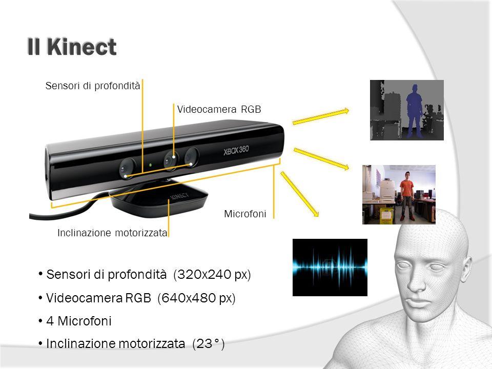 Il Kinect Sensori di profondità Videocamera RGB Inclinazione motorizzata Microfoni Sensori di profondità (320x240 px) Videocamera RGB (640x480 px) 4 M