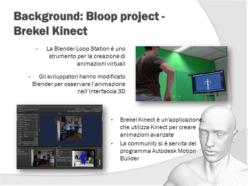 Background: Bloop project - Brekel Kinect La Blender Loop Station è uno strumento per la creazione di animazioni virtuali Gli sviluppatori hanno modif