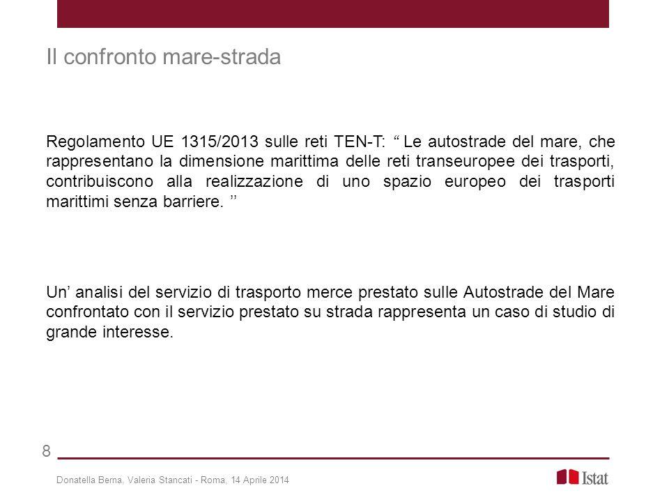 """Donatella Berna, Valeria Stancati - Roma, 14 Aprile 2014 8 Il confronto mare-strada Regolamento UE 1315/2013 sulle reti TEN-T: """" Le autostrade del mar"""