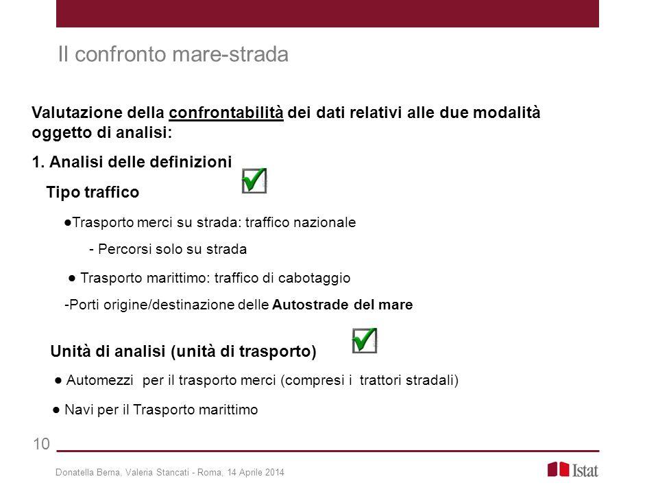 Donatella Berna, Valeria Stancati - Roma, 14 Aprile 2014 10 Valutazione della confrontabilità dei dati relativi alle due modalità oggetto di analisi: