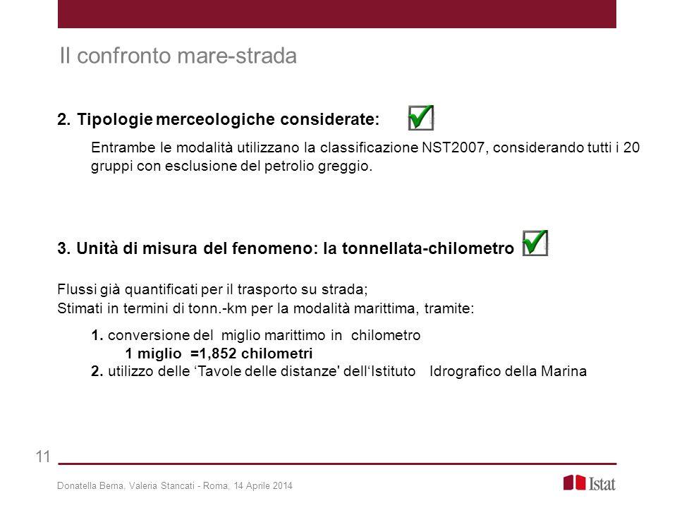 Donatella Berna, Valeria Stancati - Roma, 14 Aprile 2014 11 2. Tipologie merceologiche considerate: Entrambe le modalità utilizzano la classificazione