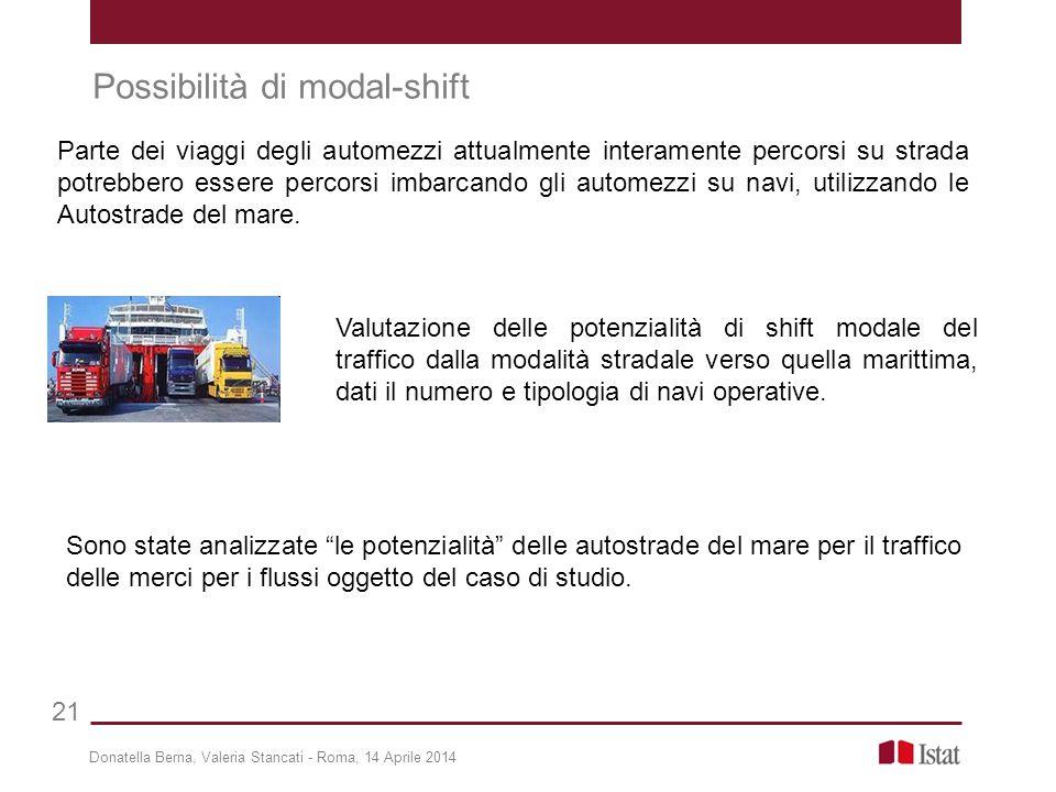 Donatella Berna, Valeria Stancati - Roma, 14 Aprile 2014 21 Possibilità di modal-shift Parte dei viaggi degli automezzi attualmente interamente percor
