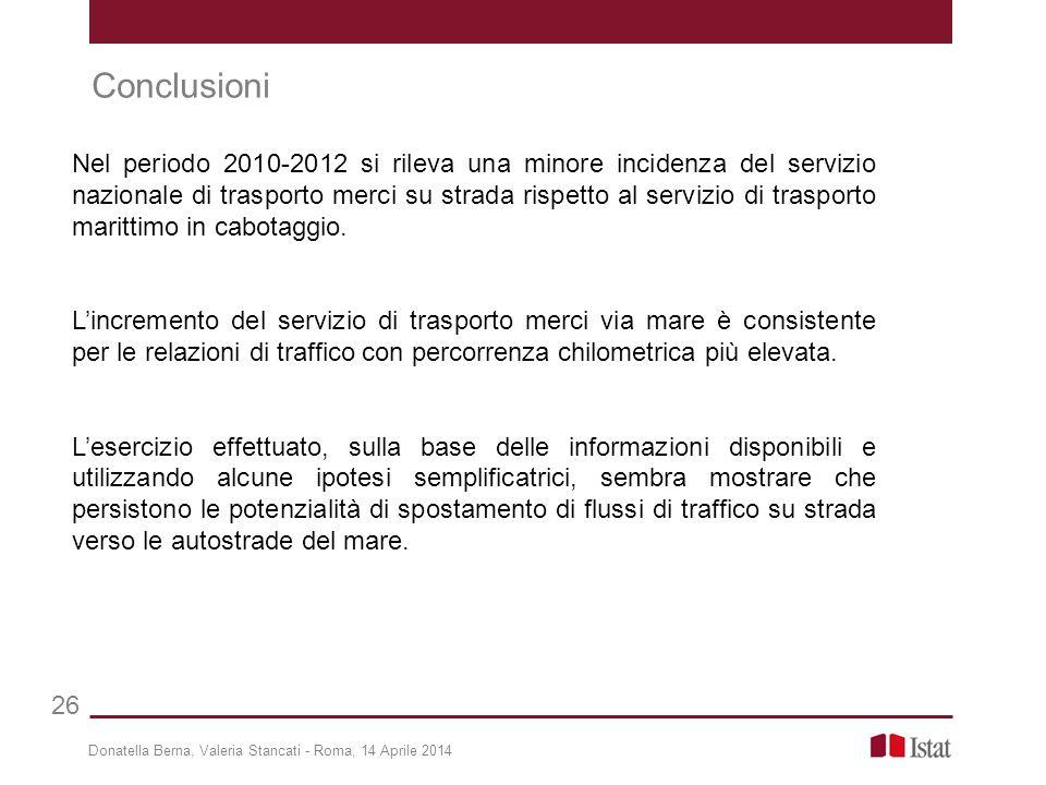 Donatella Berna, Valeria Stancati - Roma, 14 Aprile 2014 26 Conclusioni Nel periodo 2010-2012 si rileva una minore incidenza del servizio nazionale di