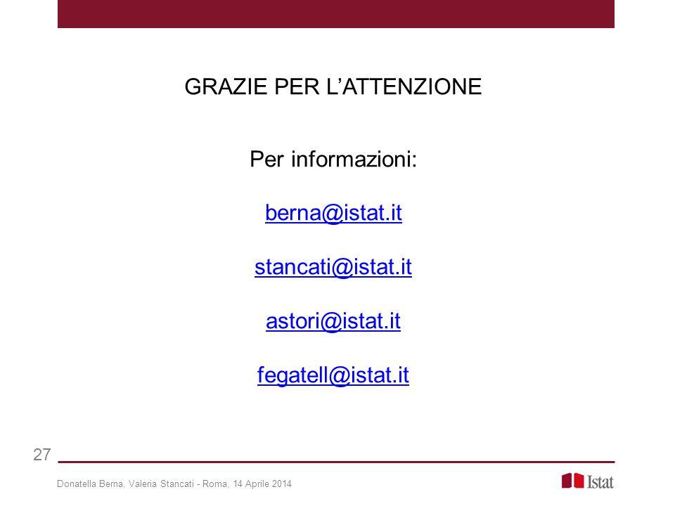 Donatella Berna, Valeria Stancati - Roma, 14 Aprile 2014 27 GRAZIE PER L'ATTENZIONE Per informazioni: berna@istat.it stancati@istat.it astori@istat.it