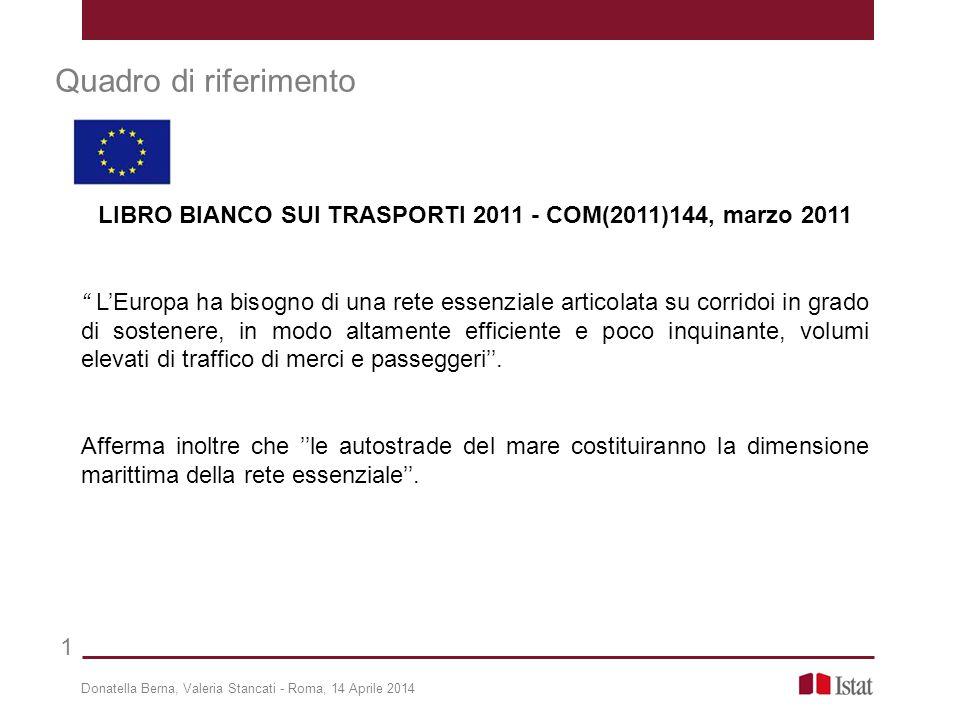 """1 Quadro di riferimento LIBRO BIANCO SUI TRASPORTI 2011 - COM(2011)144, marzo 2011 """" L'Europa ha bisogno di una rete essenziale articolata su corridoi"""