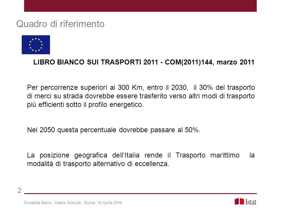 Donatella Berna, Valeria Stancati - Roma, 14 Aprile 2014 2 Quadro di riferimento LIBRO BIANCO SUI TRASPORTI 2011 - COM(2011)144, marzo 2011 Per percor