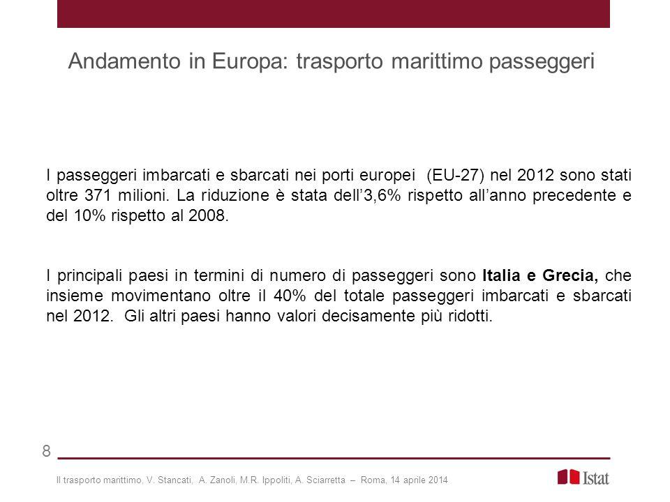 Andamento in Europa: trasporto marittimo passeggeri 8 I passeggeri imbarcati e sbarcati nei porti europei (EU-27) nel 2012 sono stati oltre 371 milioni.