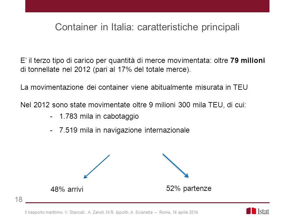 E' il terzo tipo di carico per quantità di merce movimentata: oltre 79 milioni di tonnellate nel 2012 (pari al 17% del totale merce).