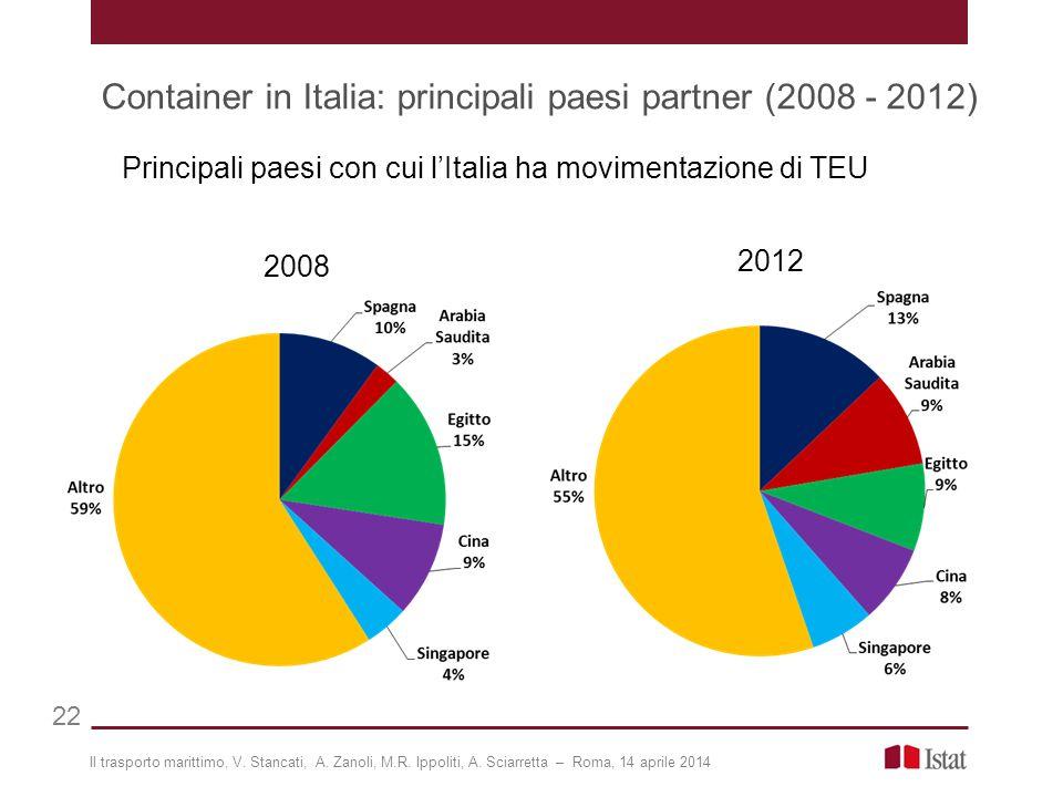 Container in Italia: principali paesi partner (2008 - 2012) 22 Principali paesi con cui l'Italia ha movimentazione di TEU 2008 2012 Il trasporto marittimo, V.