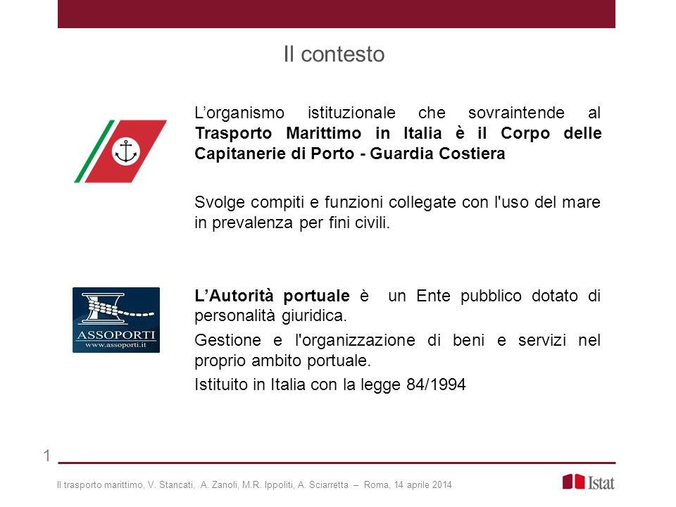 Trasporto merci in Italia per tipo di carico 12 Merci trasportate nel complesso della navigazione per tipo di carico Anno 2012 - Valori percentuali Il trasporto marittimo, V.