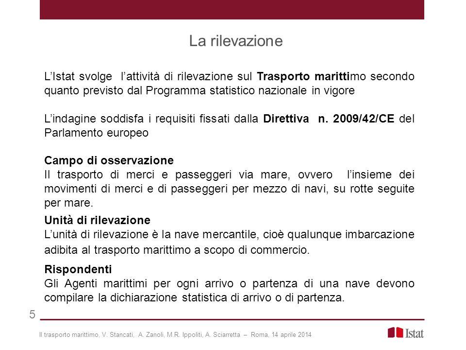 Trasporto passeggeri in Italia: principali aree (2008-2012) 26 2008 2012 Il trasporto marittimo, V.