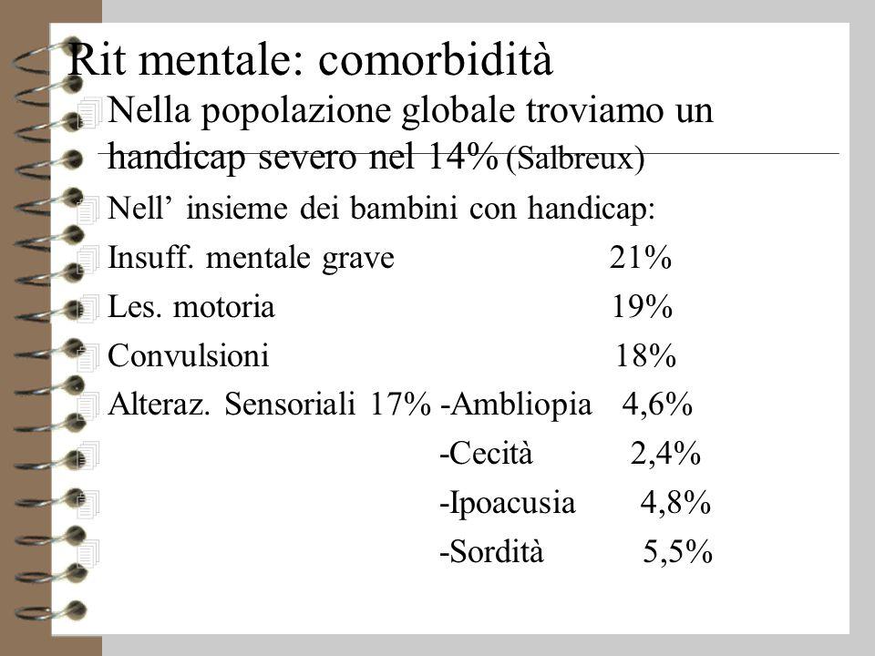 Rit mentale: comorbidità 4 Nella popolazione globale troviamo un handicap severo nel 14% (Salbreux) 4 Nell' insieme dei bambini con handicap: 4 Insuff.