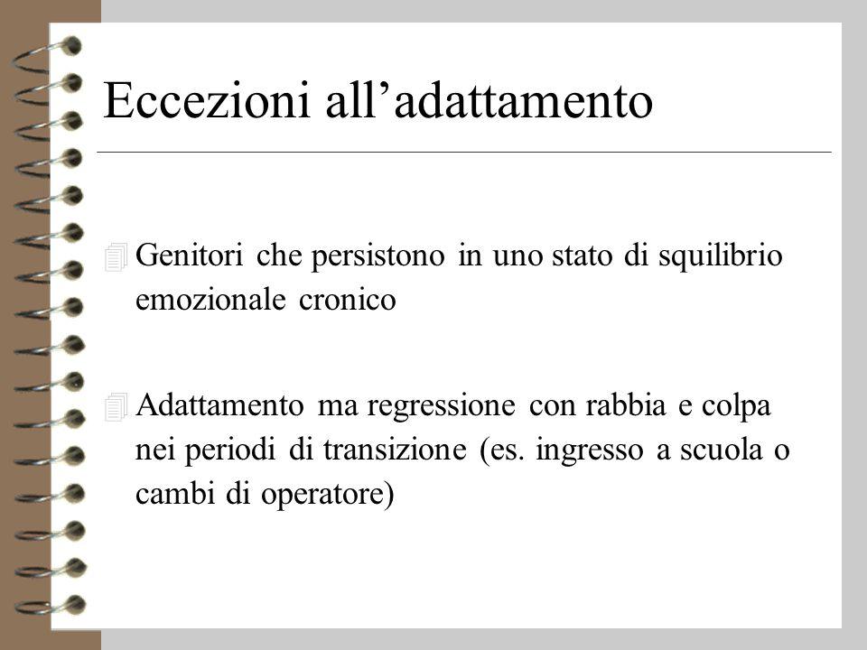 Eccezioni all'adattamento 4 Genitori che persistono in uno stato di squilibrio emozionale cronico 4 Adattamento ma regressione con rabbia e colpa nei periodi di transizione (es.